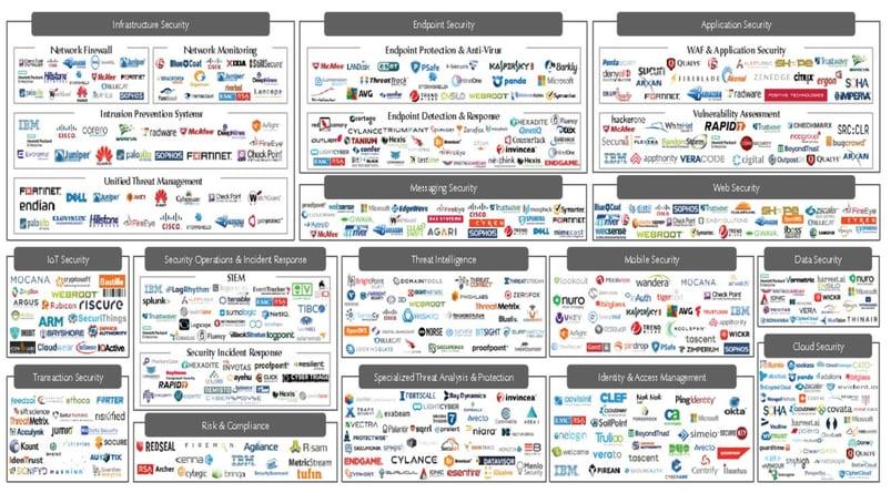 Cybersecurity Industry.jpg