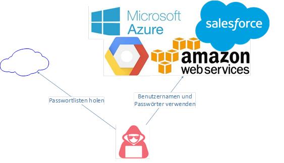 Microsoft_Azure_1